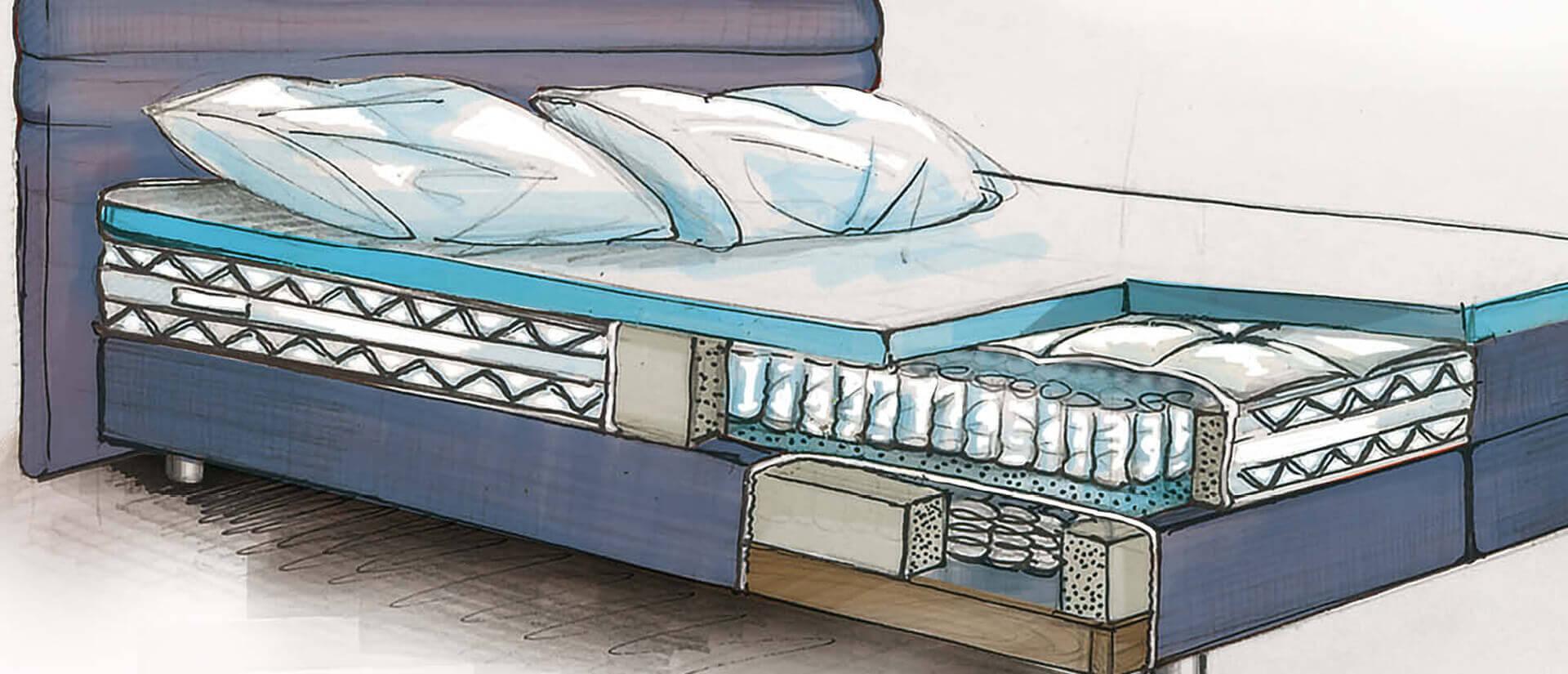 Aufbau Boxspringbett - 5 Tipps zum Kauf ihres neuen Bettes