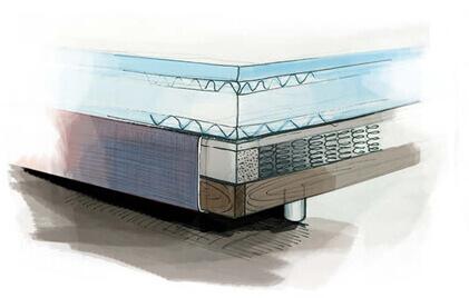Aufbau eines Boxspringbettes - 5 Tipps zum Kauf bei Spitzhüttl Home Company